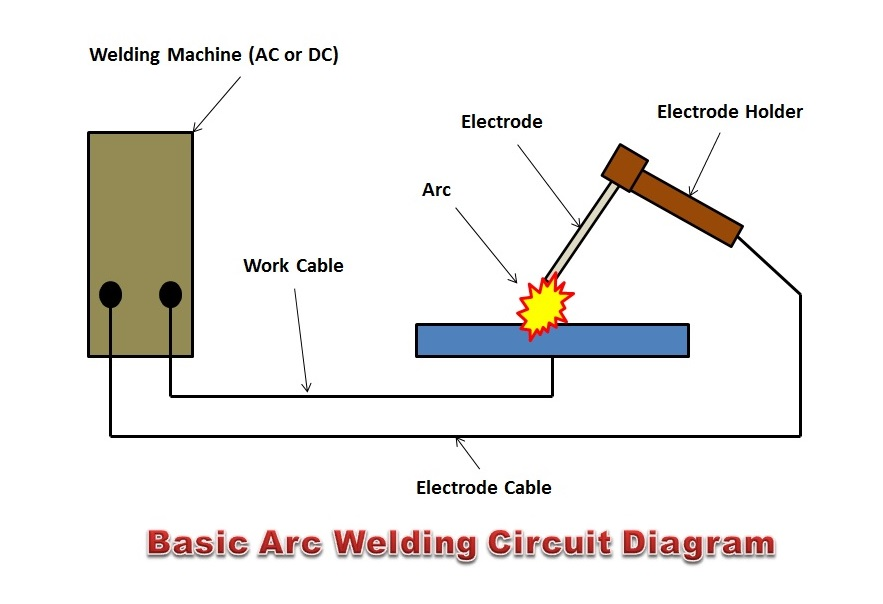 basic arc welding circuit diagram