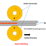 What is Seam Welding and How it Works?
